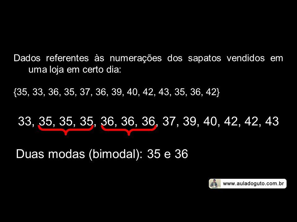 Duas modas (bimodal): 35 e 36