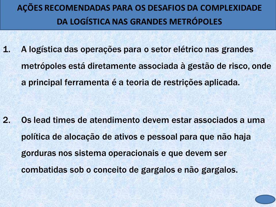 AÇÕES RECOMENDADAS PARA OS DESAFIOS DA COMPLEXIDADE