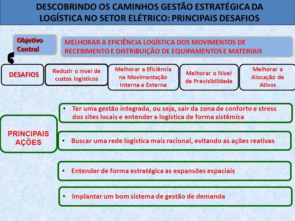 DESCOBRINDO OS CAMINHOS GESTÃO ESTRATÉGICA DA LOGÍSTICA NO SETOR ELÉTRICO: PRINCIPAIS DESAFIOS