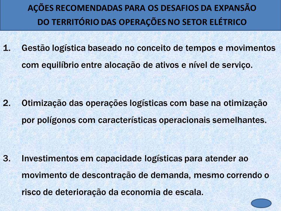 AÇÕES RECOMENDADAS PARA OS DESAFIOS DA EXPANSÃO