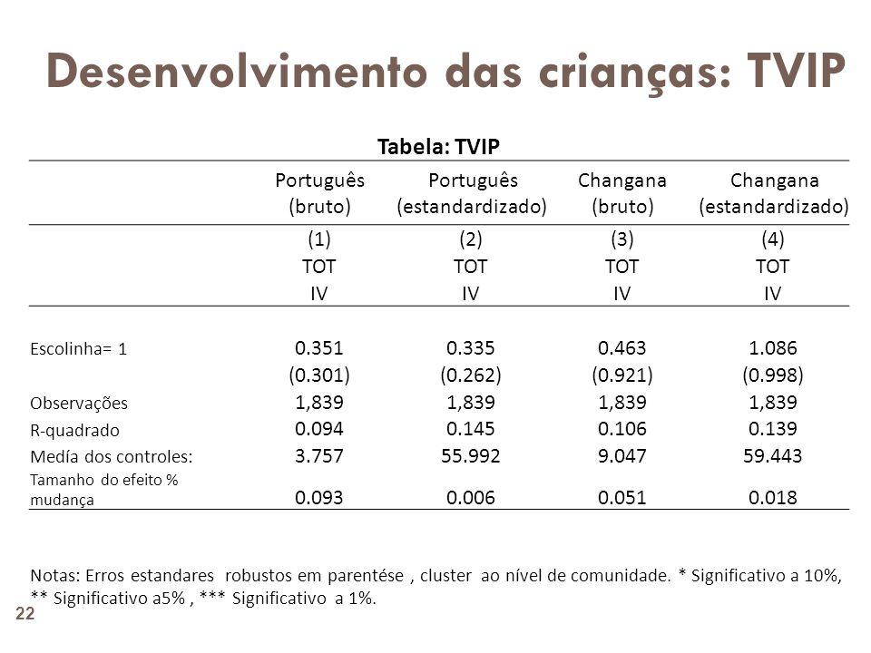 Desenvolvimento das crianças: TVIP
