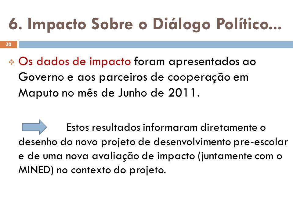 6. Impacto Sobre o Diálogo Político...