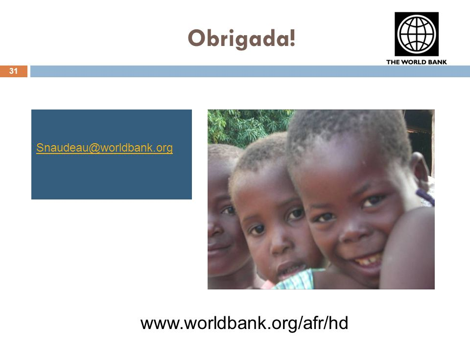 Obrigada! Snaudeau@worldbank.org www.worldbank.org/afr/hd