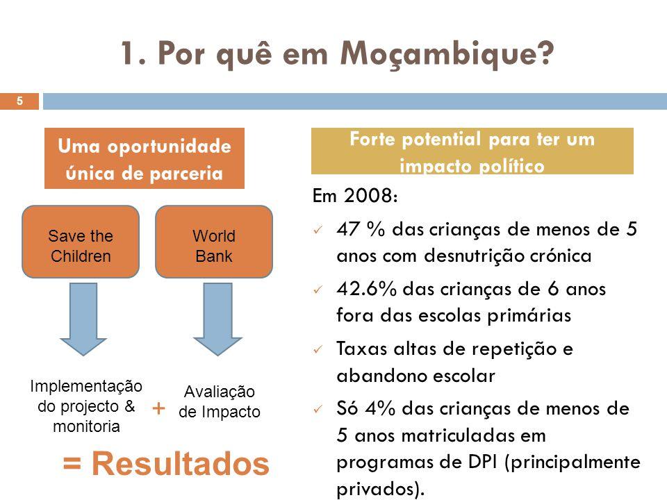 1. Por quê em Moçambique = Resultados +