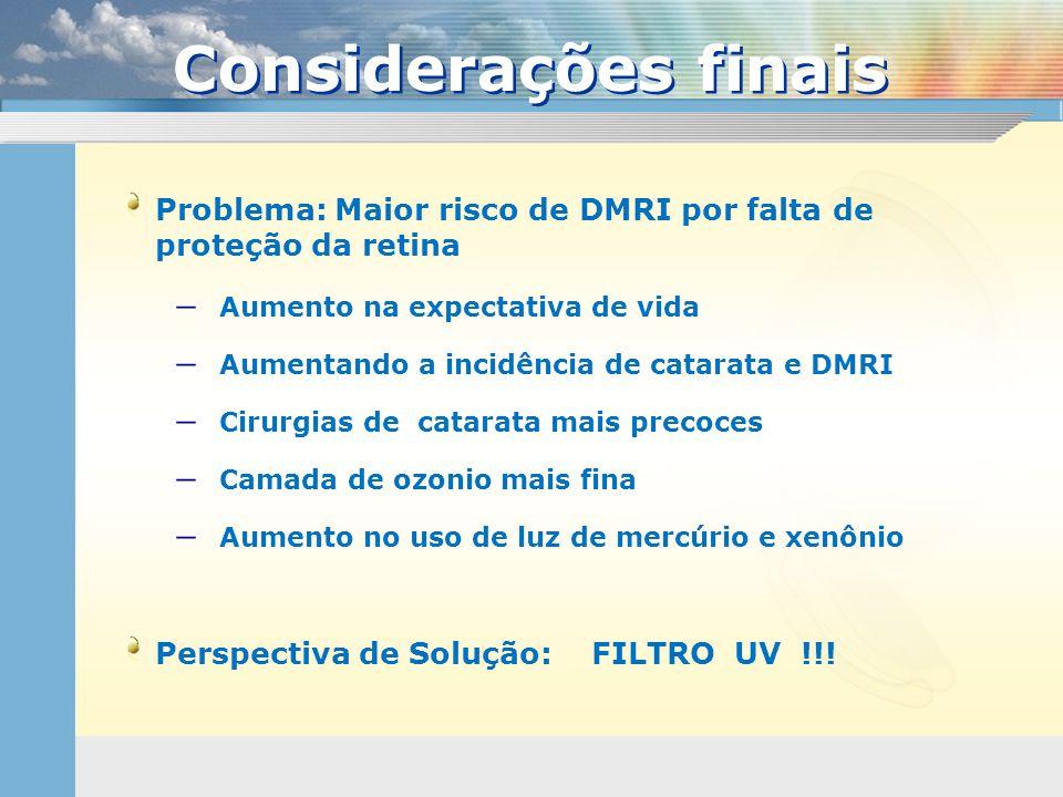 Considerações finais Problema: Maior risco de DMRI por falta de proteção da retina. Aumento na expectativa de vida.