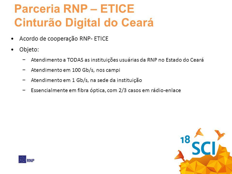 Parceria RNP – ETICE Cinturão Digital do Ceará