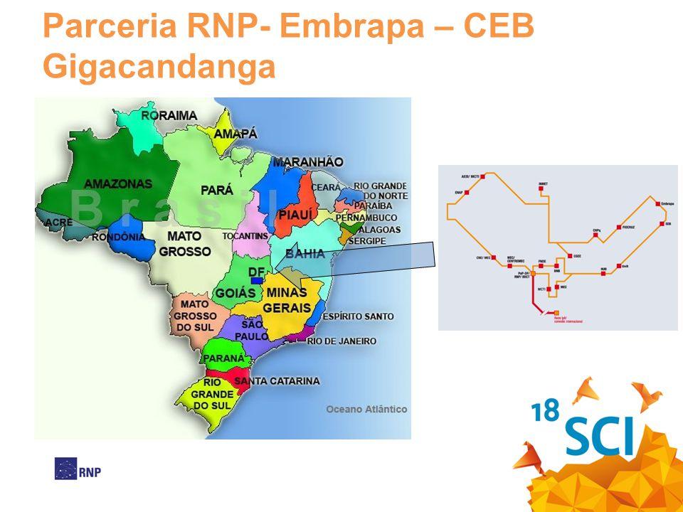 Parceria RNP- Embrapa – CEB Gigacandanga