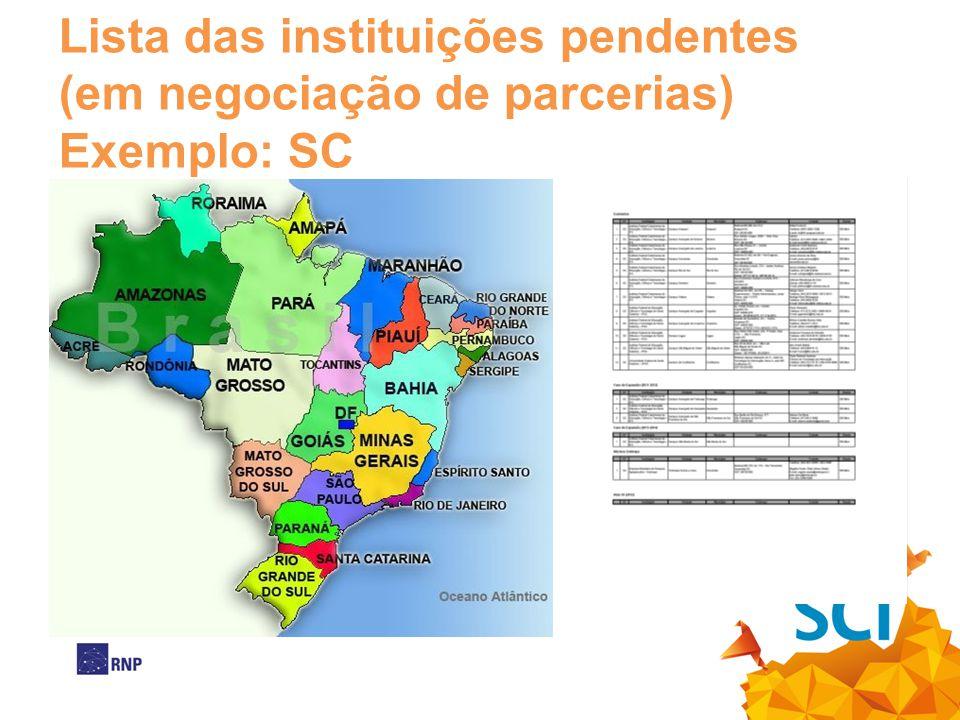Lista das instituições pendentes (em negociação de parcerias) Exemplo: SC