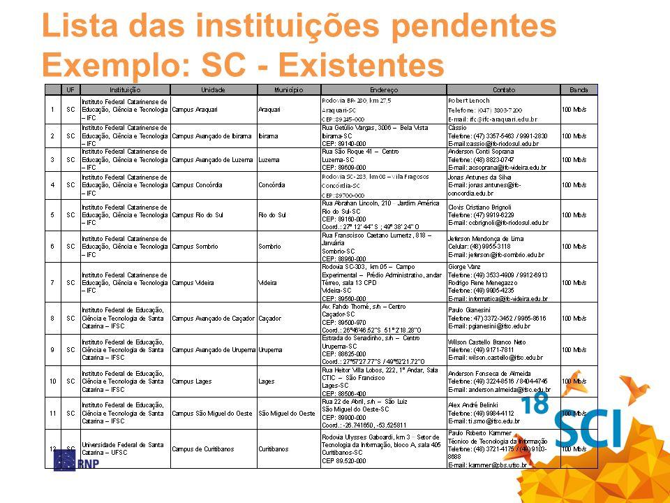 Lista das instituições pendentes Exemplo: SC - Existentes