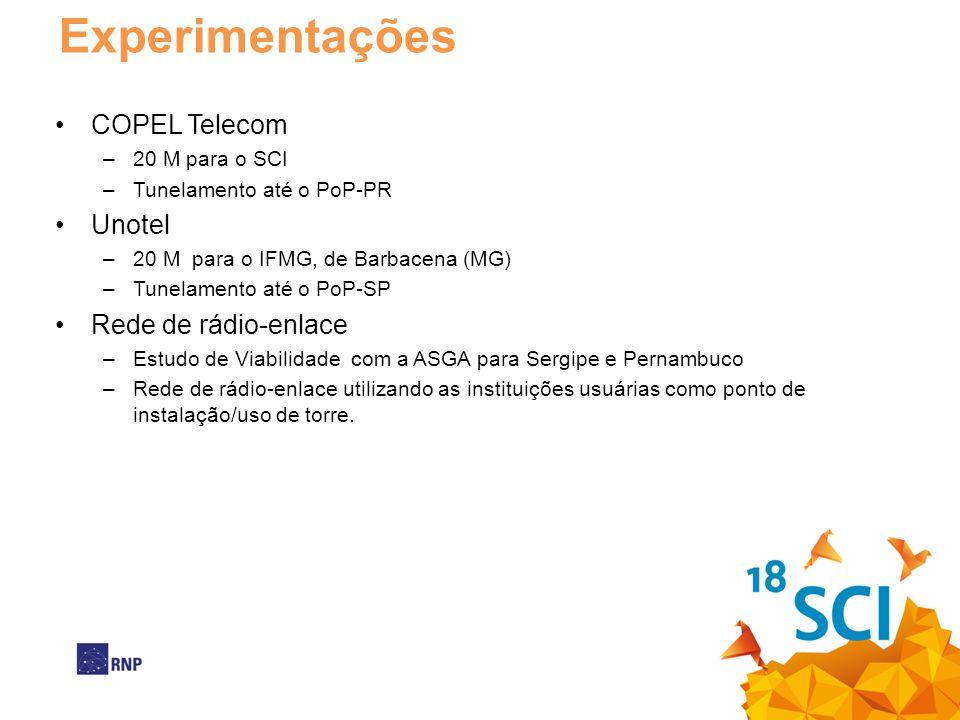 Experimentações COPEL Telecom Unotel Rede de rádio-enlace