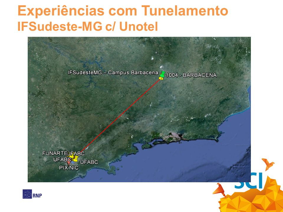 Experiências com Tunelamento IFSudeste-MG c/ Unotel