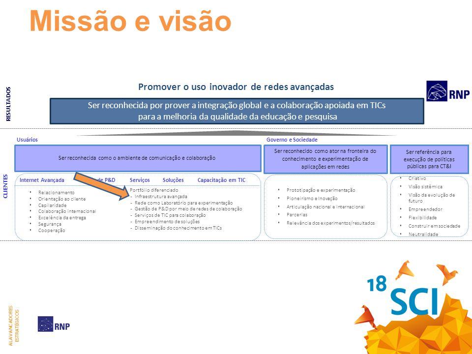 Promover o uso inovador de redes avançadas ALAVANCADORES ESTRATÉGICOS