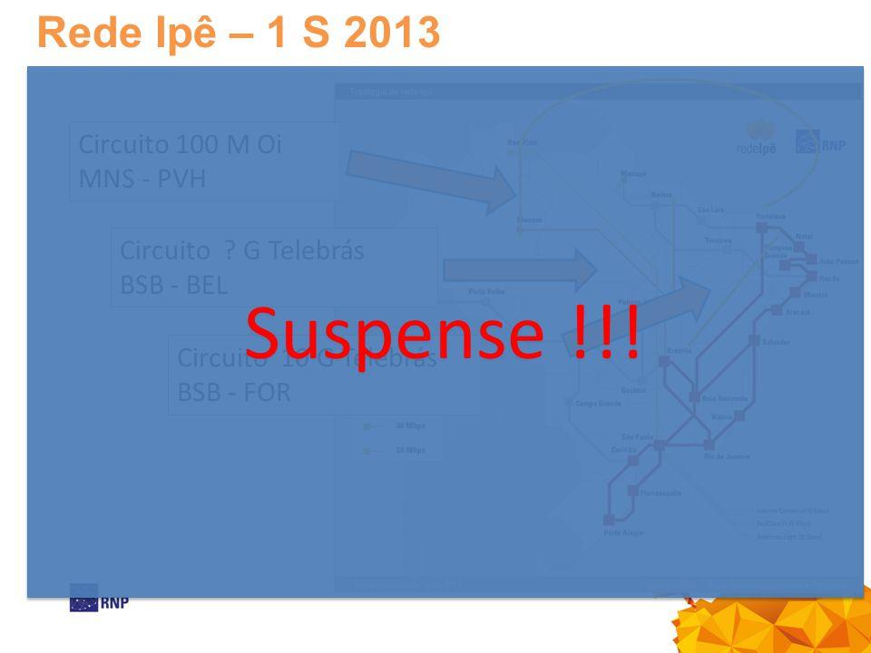 Suspense !!! Rede Ipê – 1 S 2013 Circuito 100 M Oi MNS - PVH