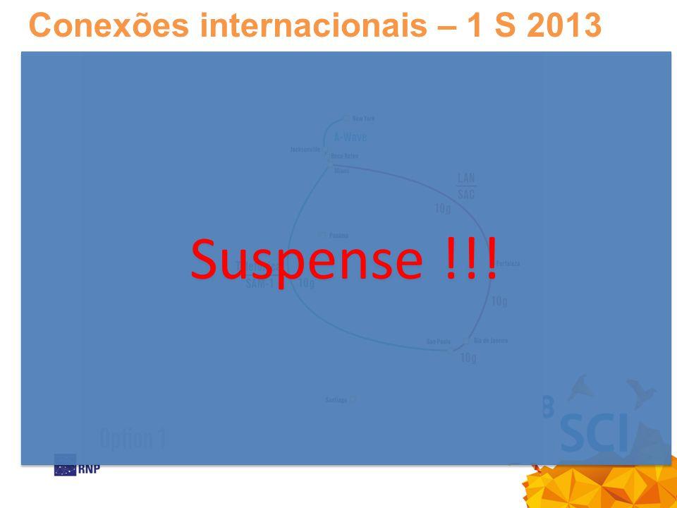 Conexões internacionais – 1 S 2013