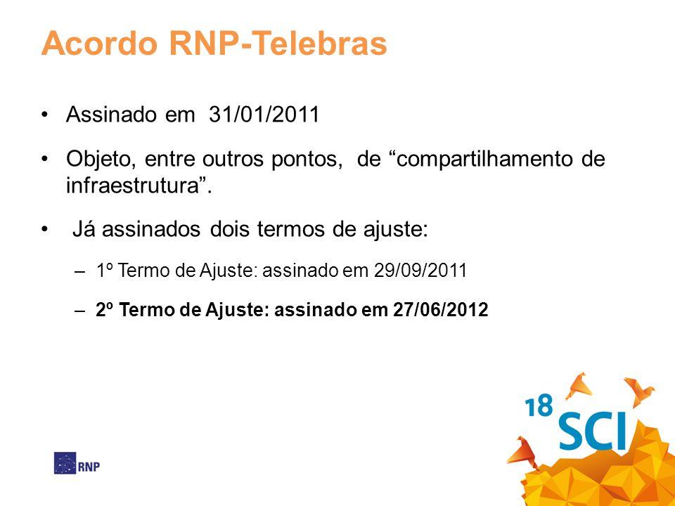 Acordo RNP-Telebras Assinado em 31/01/2011