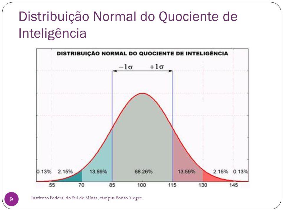 Distribuição Normal do Quociente de Inteligência