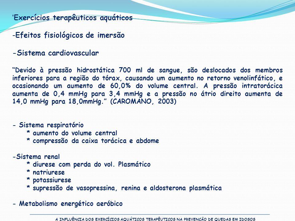 Exercícios terapêuticos aquáticos Efeitos fisiológicos de imersão