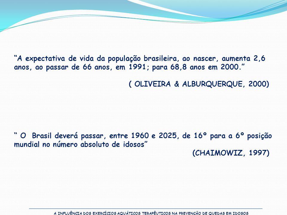 ( OLIVEIRA & ALBURQUERQUE, 2000)