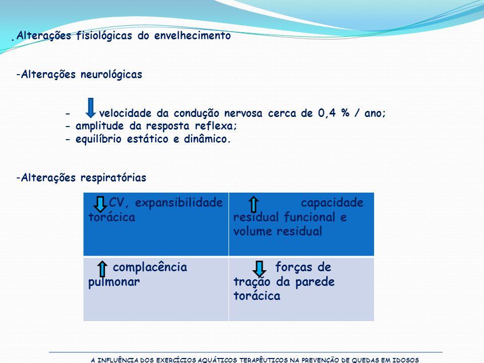 CV, expansibilidade torácica