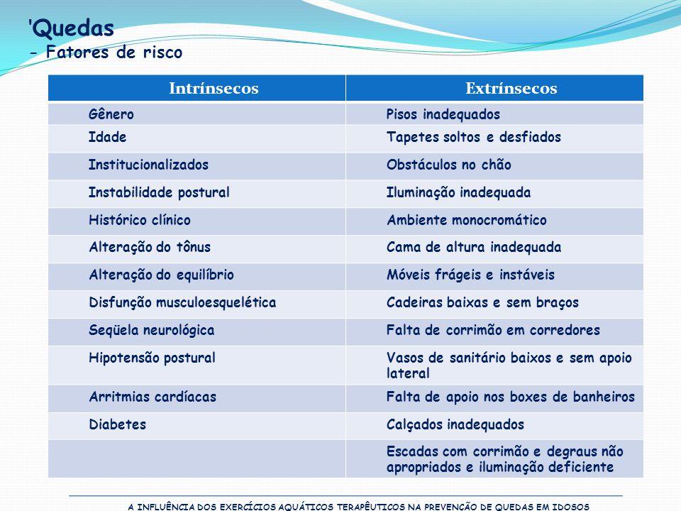 Quedas - Fatores de risco Intrínsecos Extrínsecos Gênero
