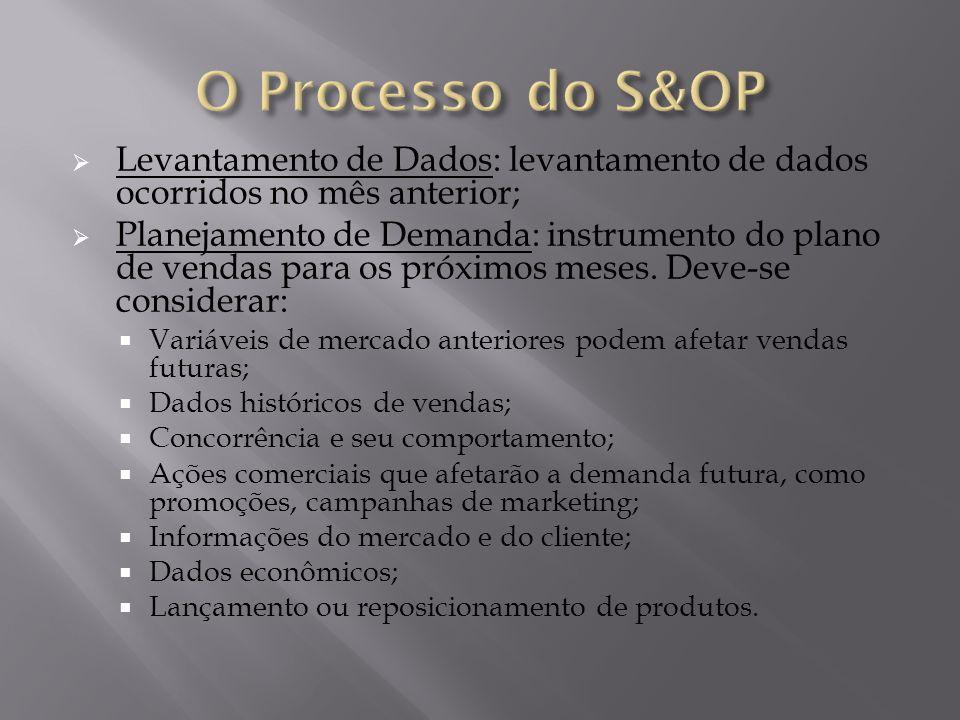 O Processo do S&OP Levantamento de Dados: levantamento de dados ocorridos no mês anterior;