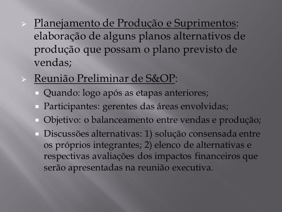 Reunião Preliminar de S&OP: