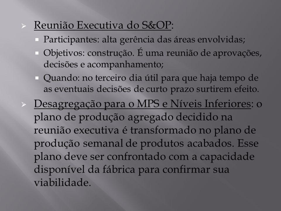 Reunião Executiva do S&OP: