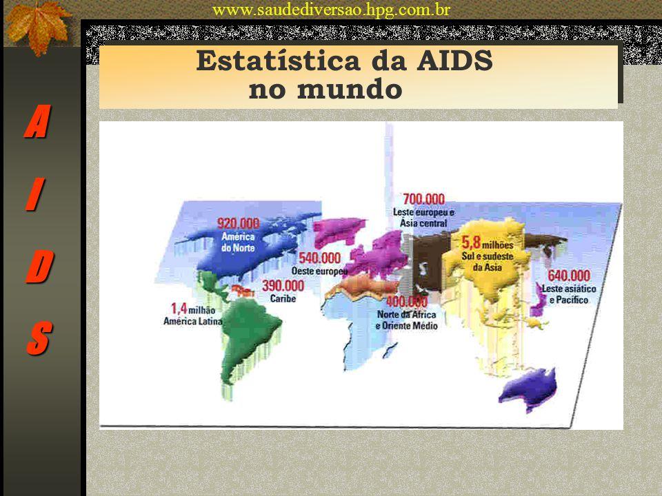 www.saudediversao.hpg.com.br Estatística da AIDS no mundo A I D S