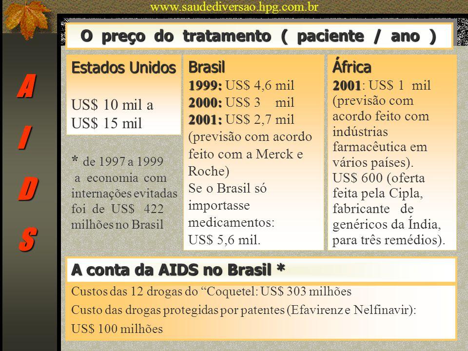A I D S O preço do tratamento ( paciente / ano ) Estados Unidos