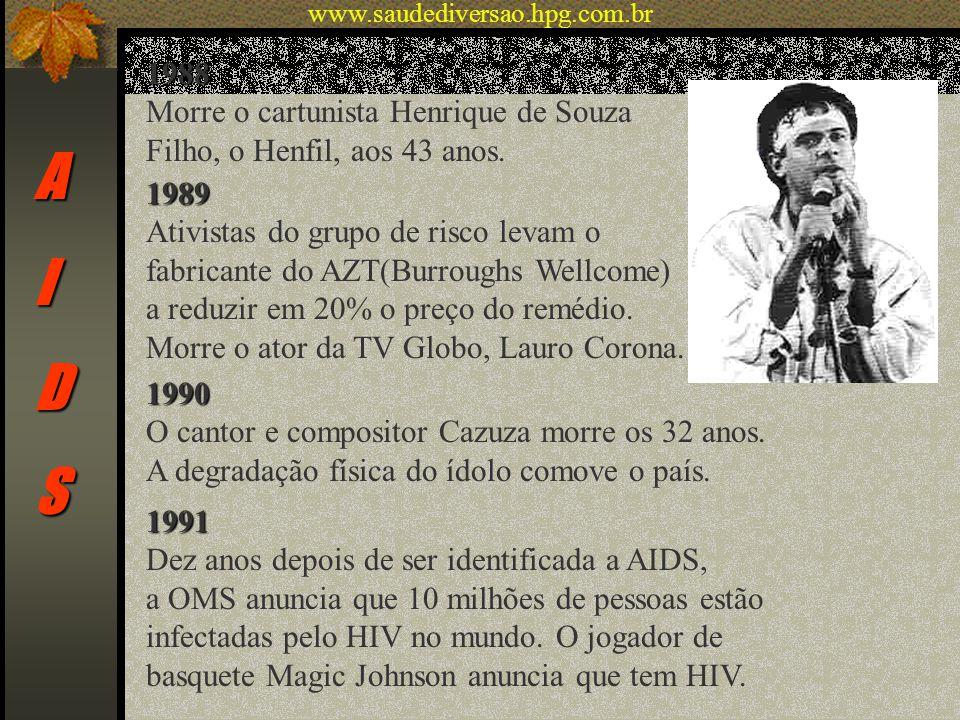 A I D S 1988 Morre o cartunista Henrique de Souza