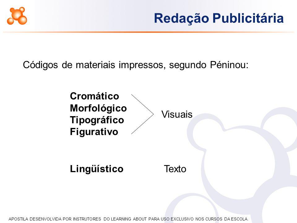 Códigos de materiais impressos, segundo Péninou:
