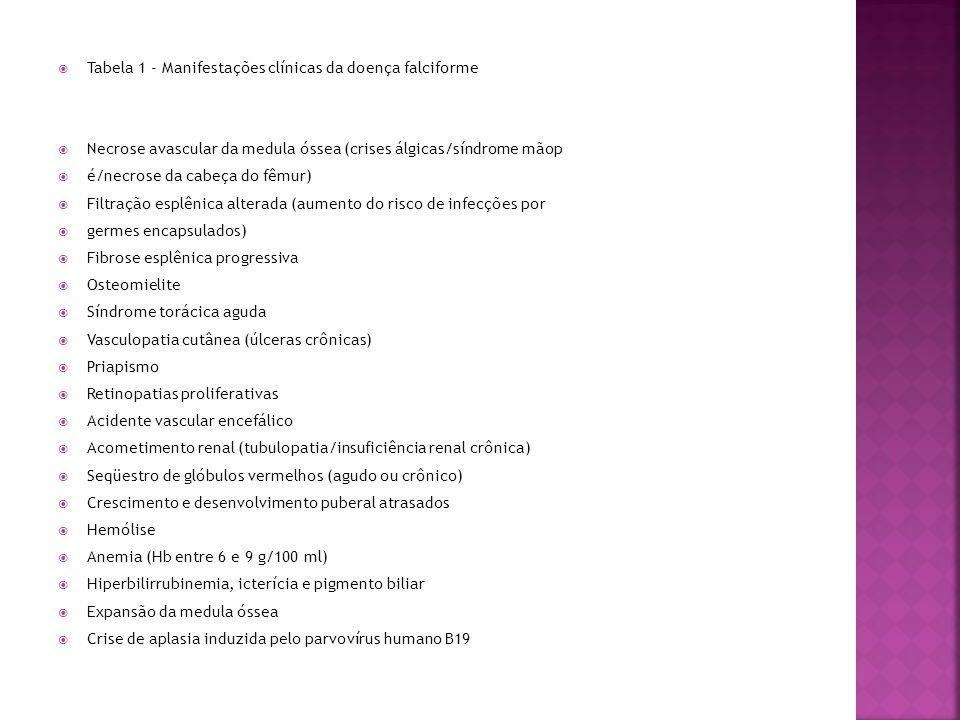 Tabela 1 - Manifestações clínicas da doença falciforme