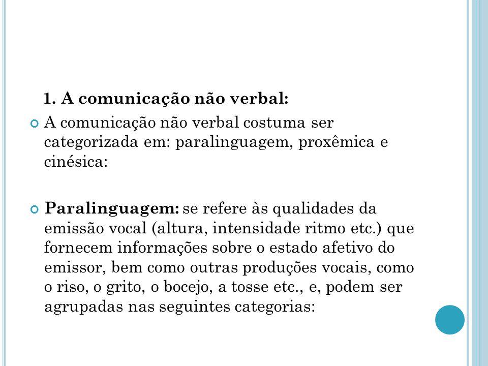 1. A comunicação não verbal: