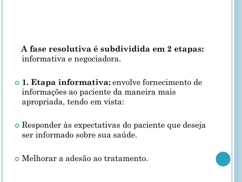 A fase resolutiva é subdividida em 2 etapas: informativa e negociadora.