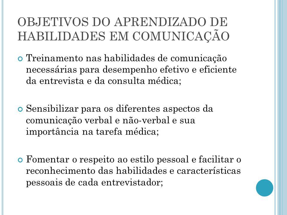 OBJETIVOS DO APRENDIZADO DE HABILIDADES EM COMUNICAÇÃO