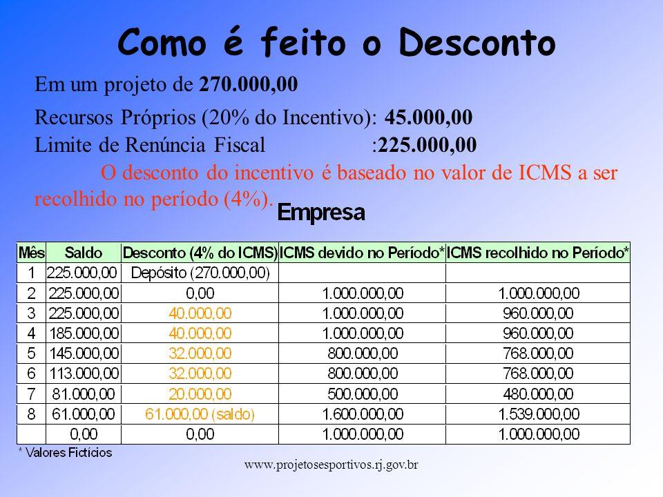 Como é feito o Desconto Em um projeto de 270.000,00
