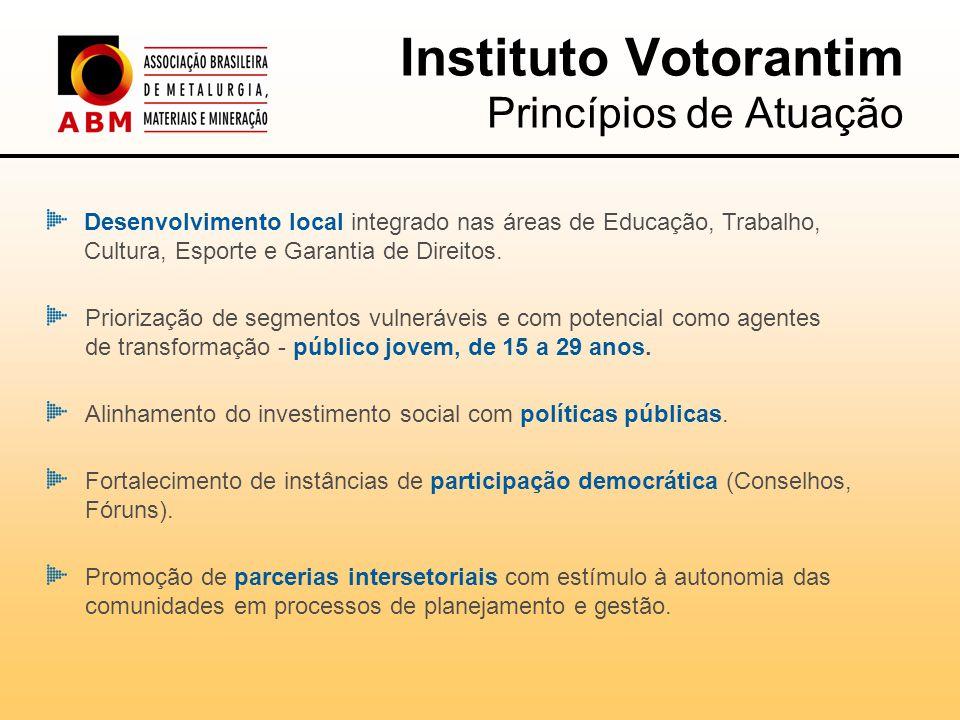 Instituto Votorantim Princípios de Atuação
