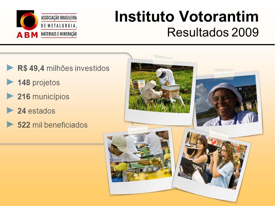 Instituto Votorantim Resultados 2009