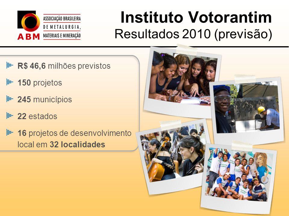 Instituto Votorantim Resultados 2010 (previsão)