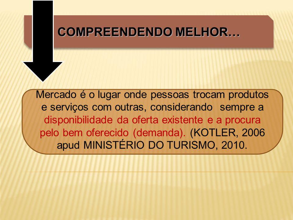 COMPREENDENDO MELHOR…