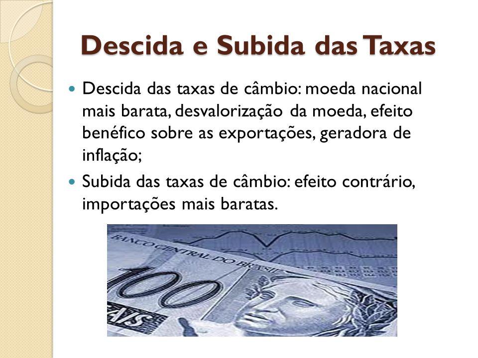 Descida e Subida das Taxas