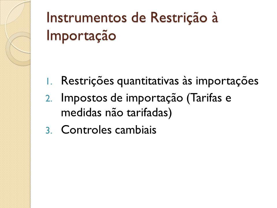 Instrumentos de Restrição à Importação