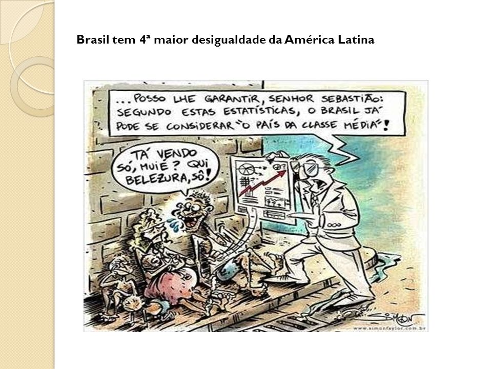 Brasil tem 4ª maior desigualdade da América Latina