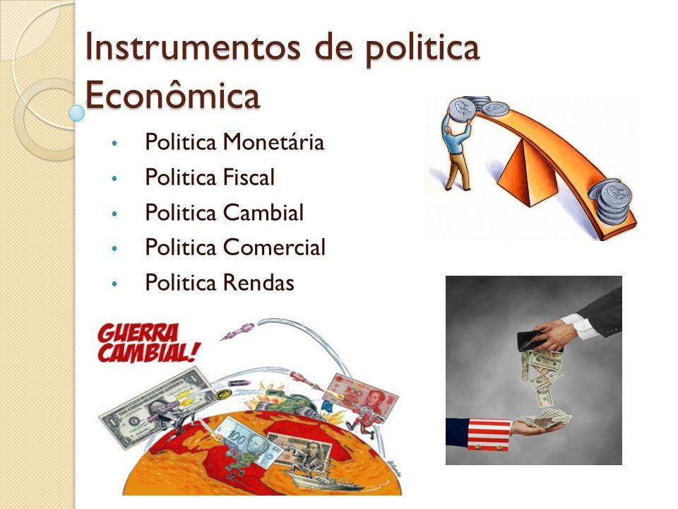 Instrumentos de politica Econômica