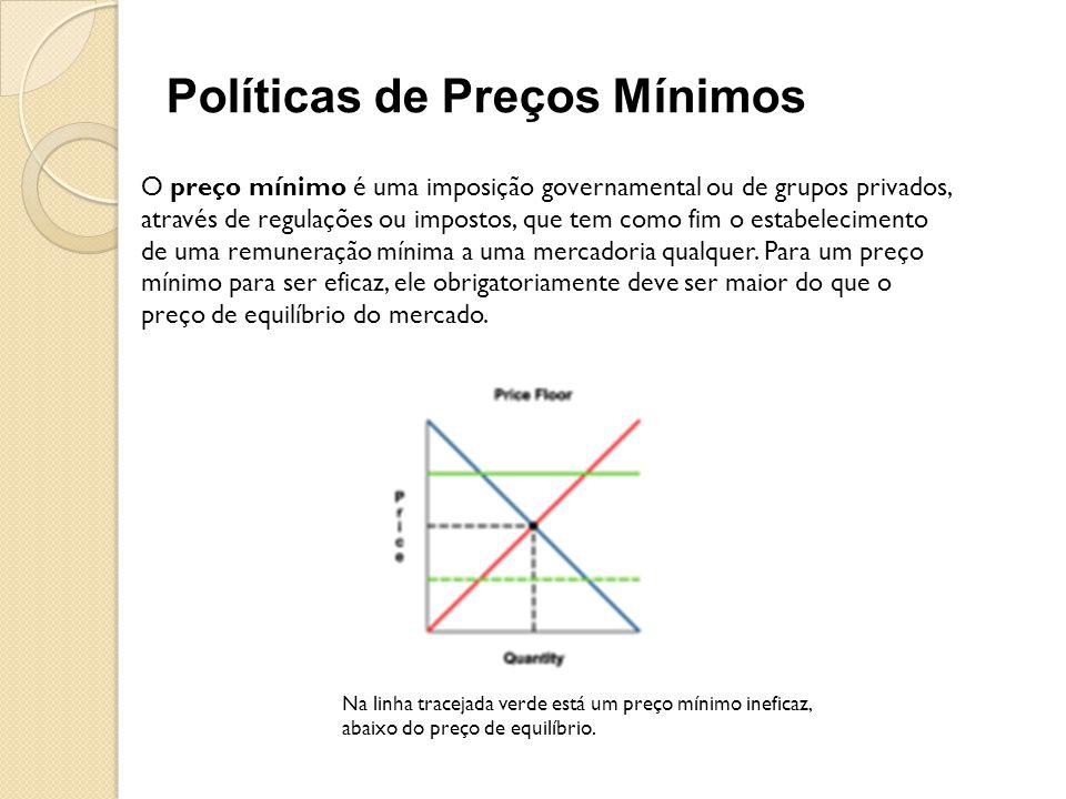 Políticas de Preços Mínimos