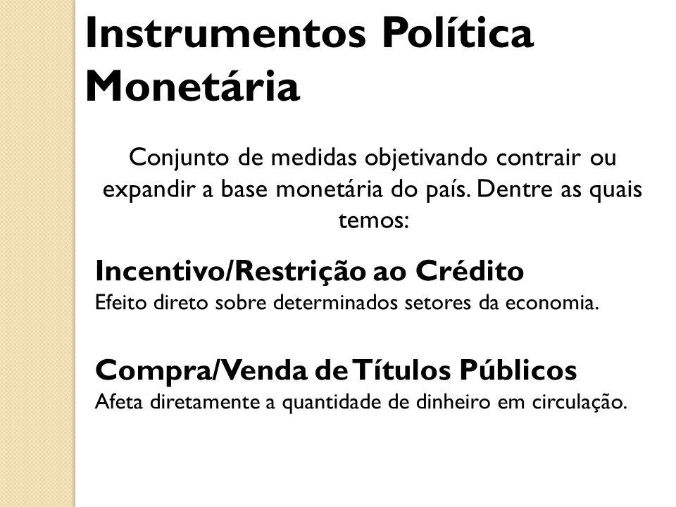 Instrumentos Política Monetária