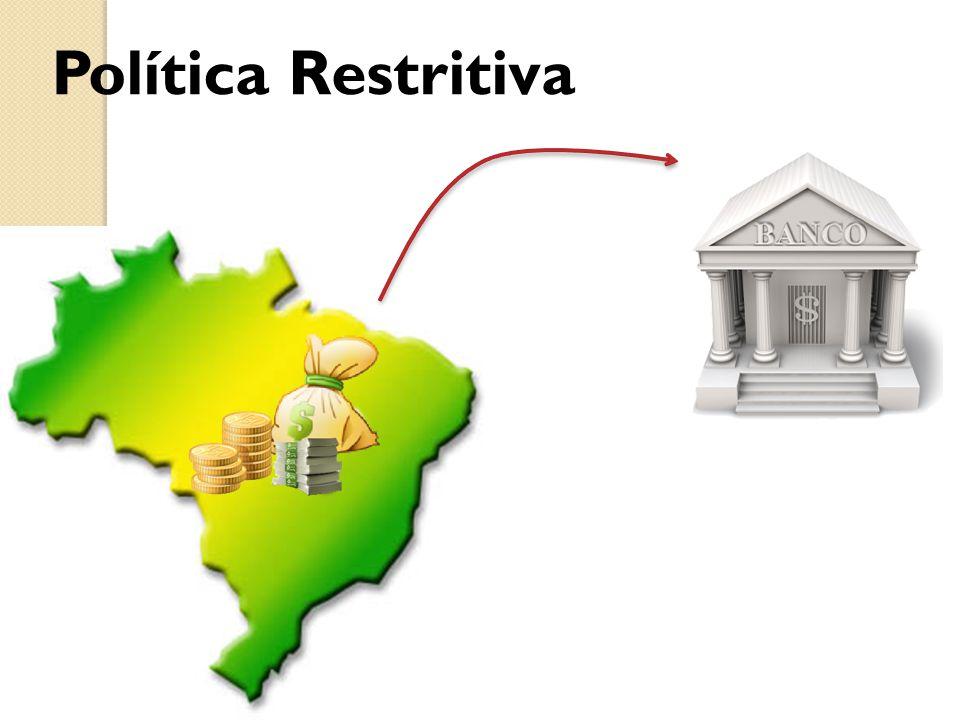 Política Restritiva