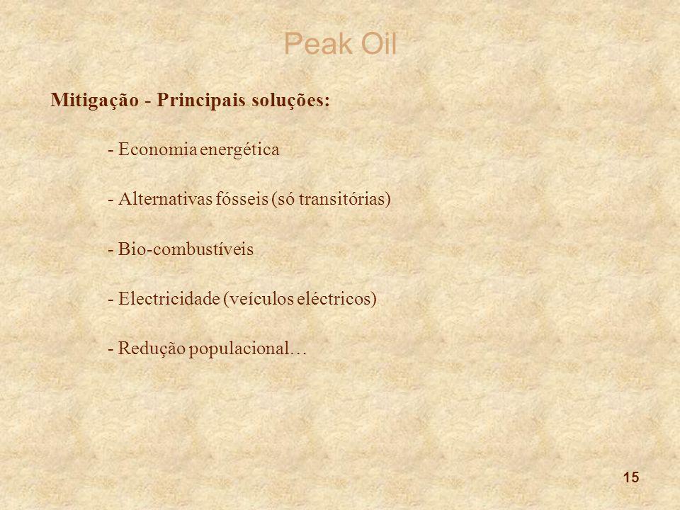 Peak Oil Mitigação - Principais soluções: - Economia energética