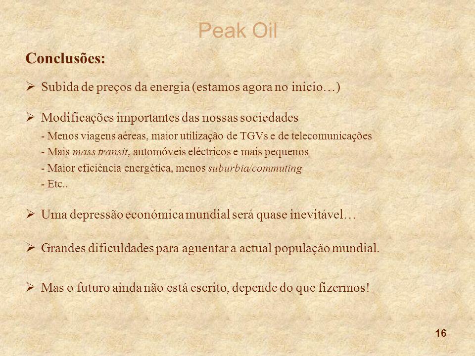 Peak Oil Conclusões: Subida de preços da energia (estamos agora no inicio…) Modificações importantes das nossas sociedades.