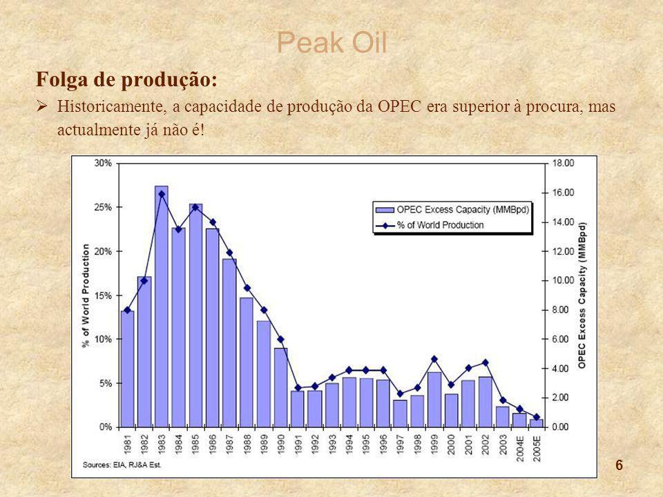 Peak Oil Folga de produção: Gráfico (Mawdsley, p.31)…